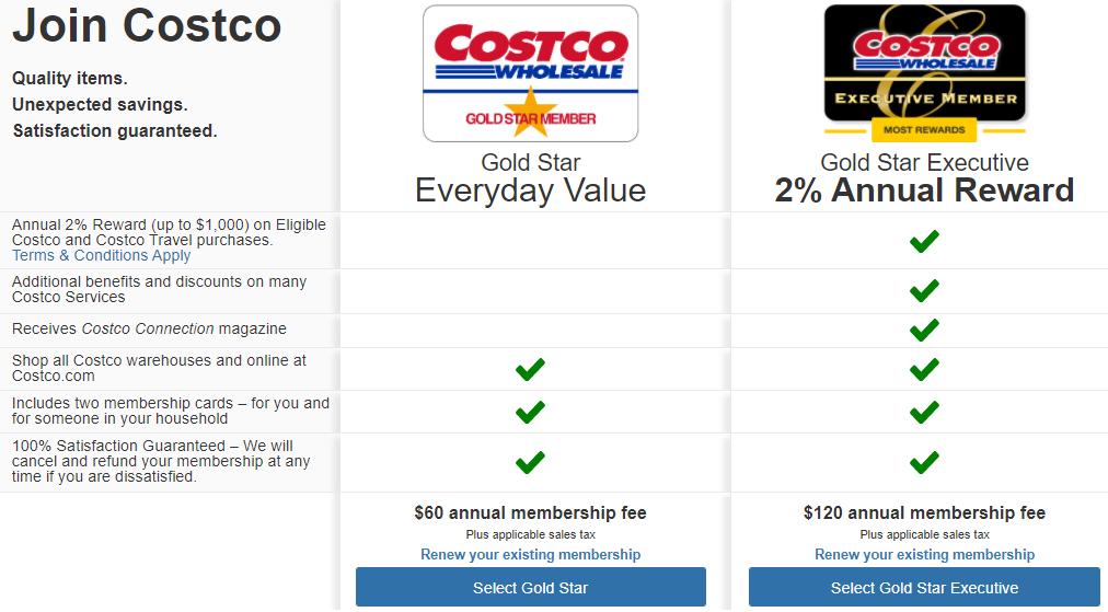 Costco会员卡:白卡和黑卡